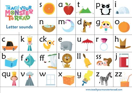 photograph regarding Classroom Signs Printable named Phonics posters